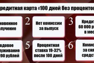 альфа банк кредитная карта 100 дней без процентов условия