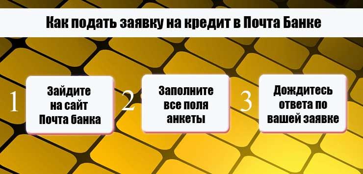 почта банк онлайн заявка на кредит наличными без справок и поручителей