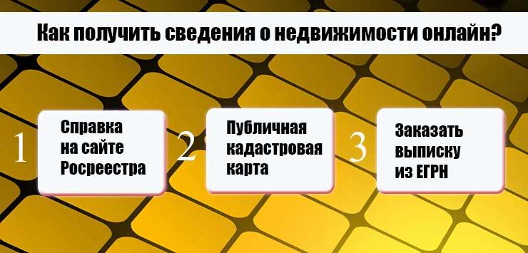 росреестр онлайн сведения об объектах недвижимости бесплатно