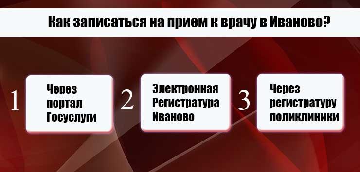 Запись к врачу через интернет Иваново