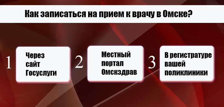 запись к врачу через интернет Омск