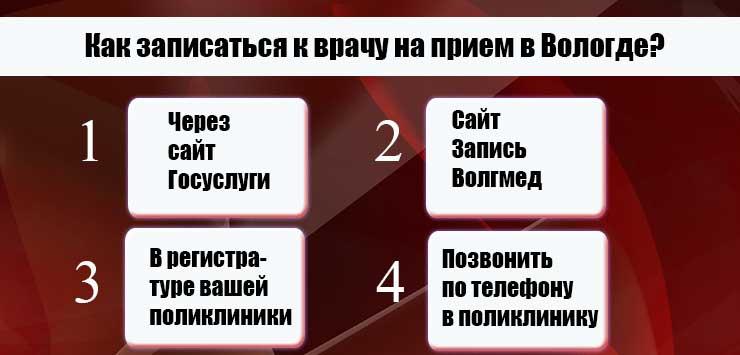 Запись к врачу через интернет (Вологда)