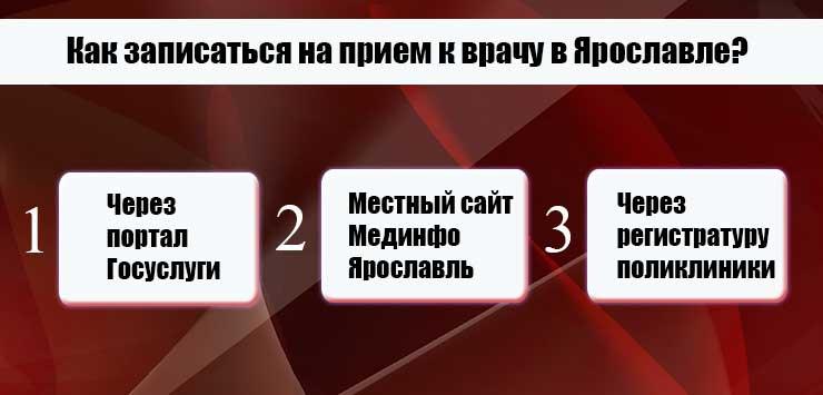 Запись к врачу через интернет Ярославль