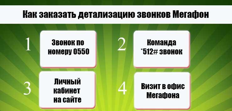 детализация звонков Мегафон личный кабинет